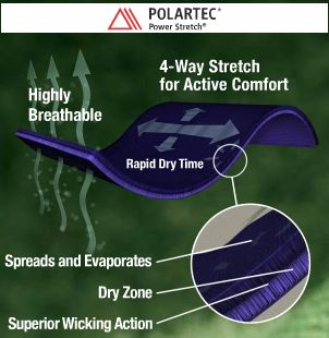 Polartech Power Stretch Technologie