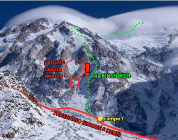 The North Face Nanga Parbat Winterexpedition 2011/2012 Tagebuch